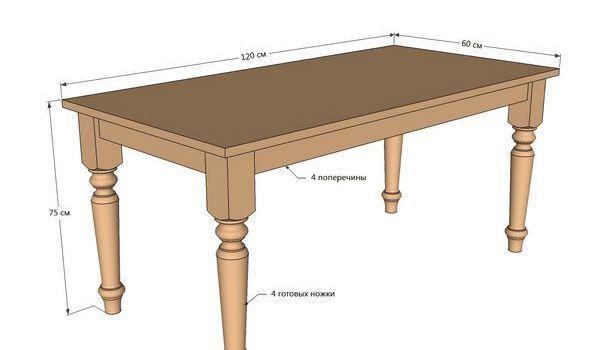 Как сделать обеденный столик своими руками